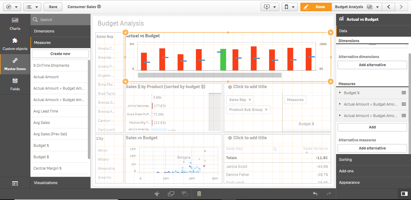 Qlik sense Color code built-in combo chart bar based on