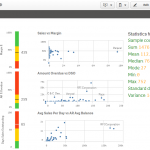 Qlik sense extension - Statistics Summary