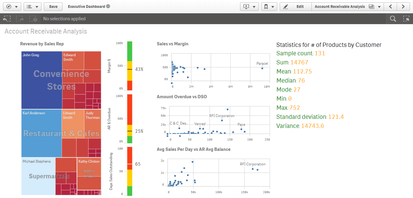 Qlik sense extension statistics summary
