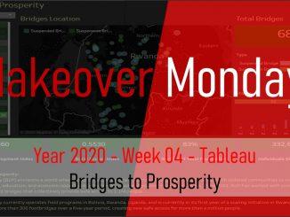 Codewander-Makeover-Monday-2020-week-04-Tableau-Feature-Image